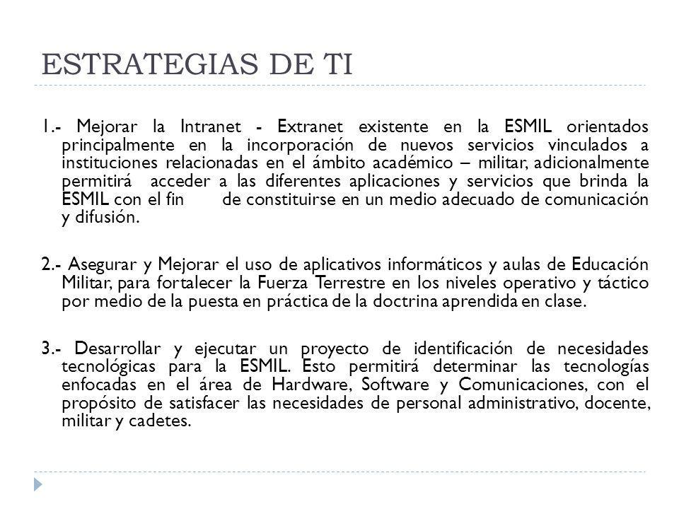 ESTRATEGIAS DE TI
