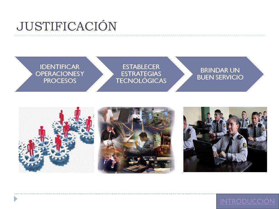 JUSTIFICACIÓN INTRODUCCIÓN IDENTIFICAR OPERACIONES Y PROCESOS