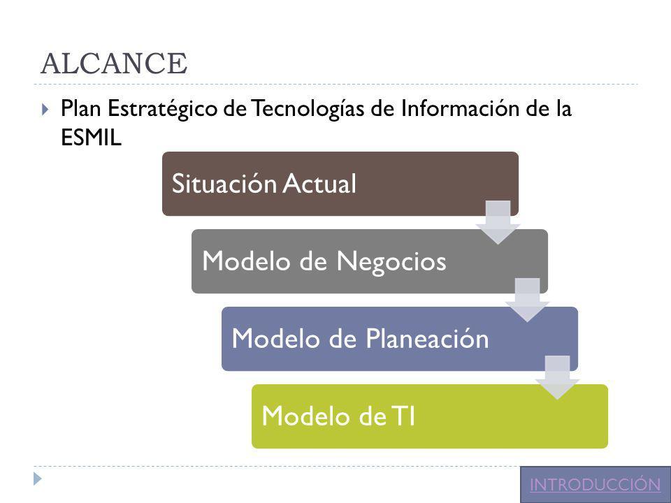 ALCANCE Situación Actual Modelo de Negocios Modelo de Planeación