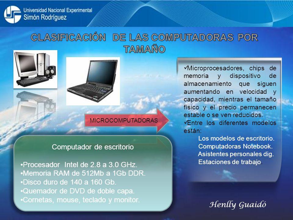 CLASIFICACIÓN DE LAS COMPUTADORAS POR TAMAÑO