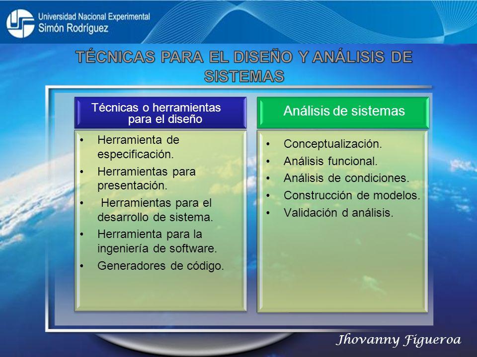 TÉCNICAS PARA EL DISEÑO Y ANÁLISIS DE SISTEMAS