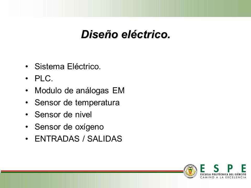 Diseño eléctrico. Sistema Eléctrico. PLC. Modulo de análogas EM