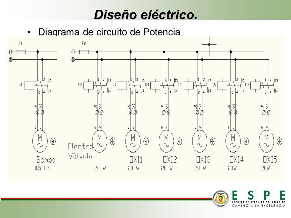 Diseño eléctrico. Diagrama de circuito de Potencia