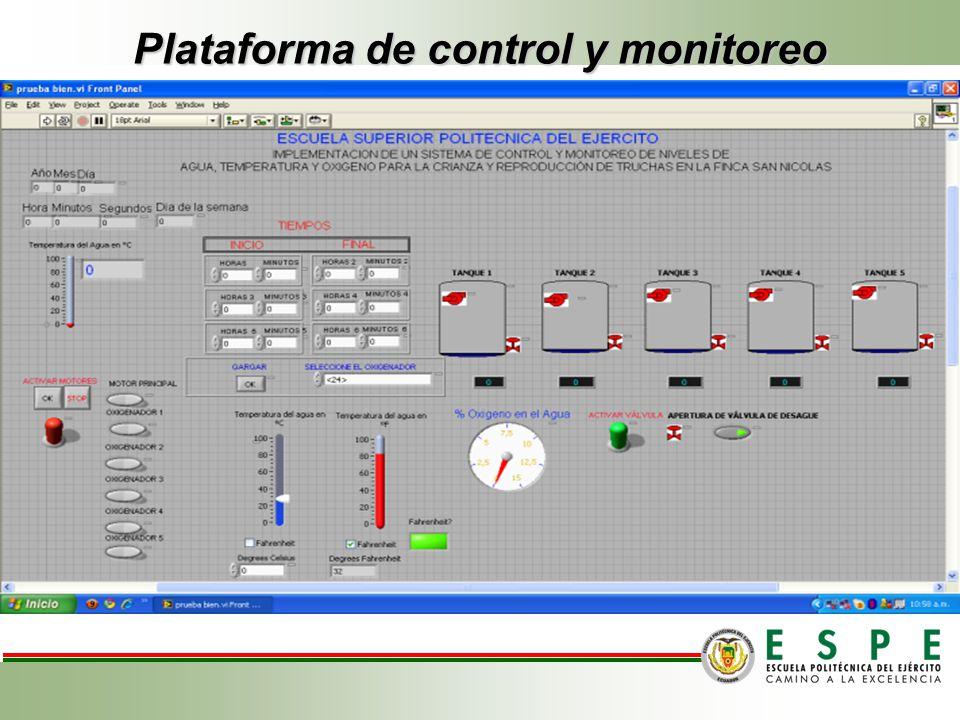 Plataforma de control y monitoreo