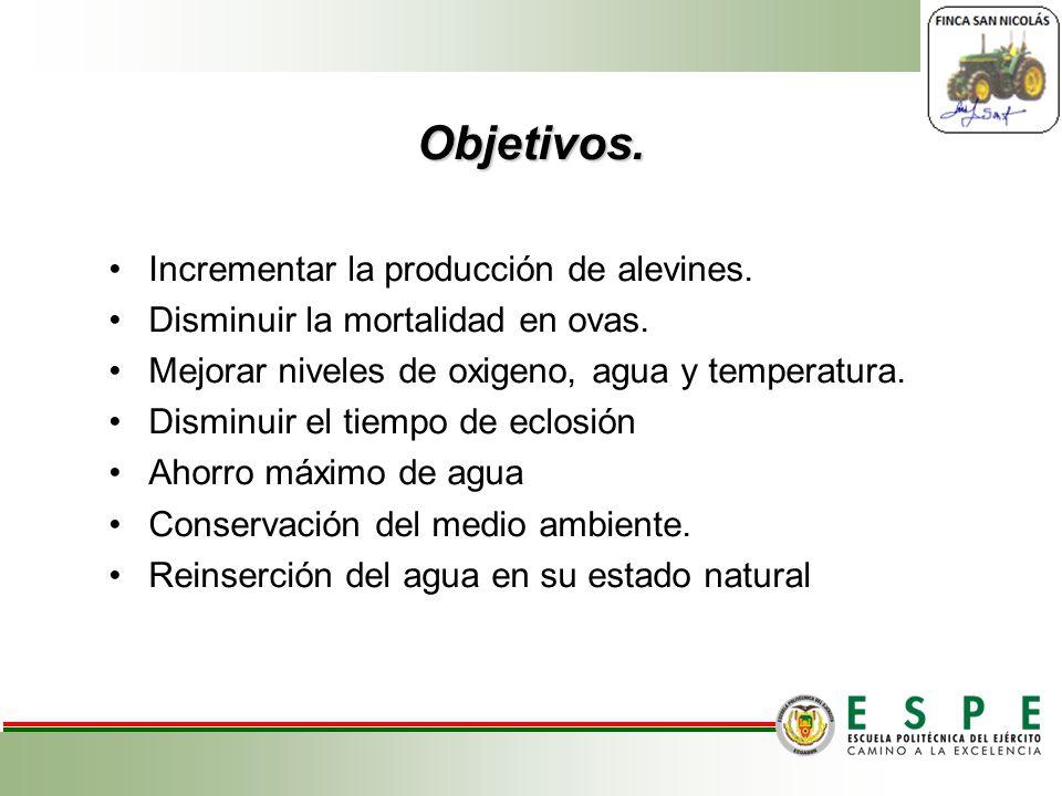 Objetivos. Incrementar la producción de alevines.