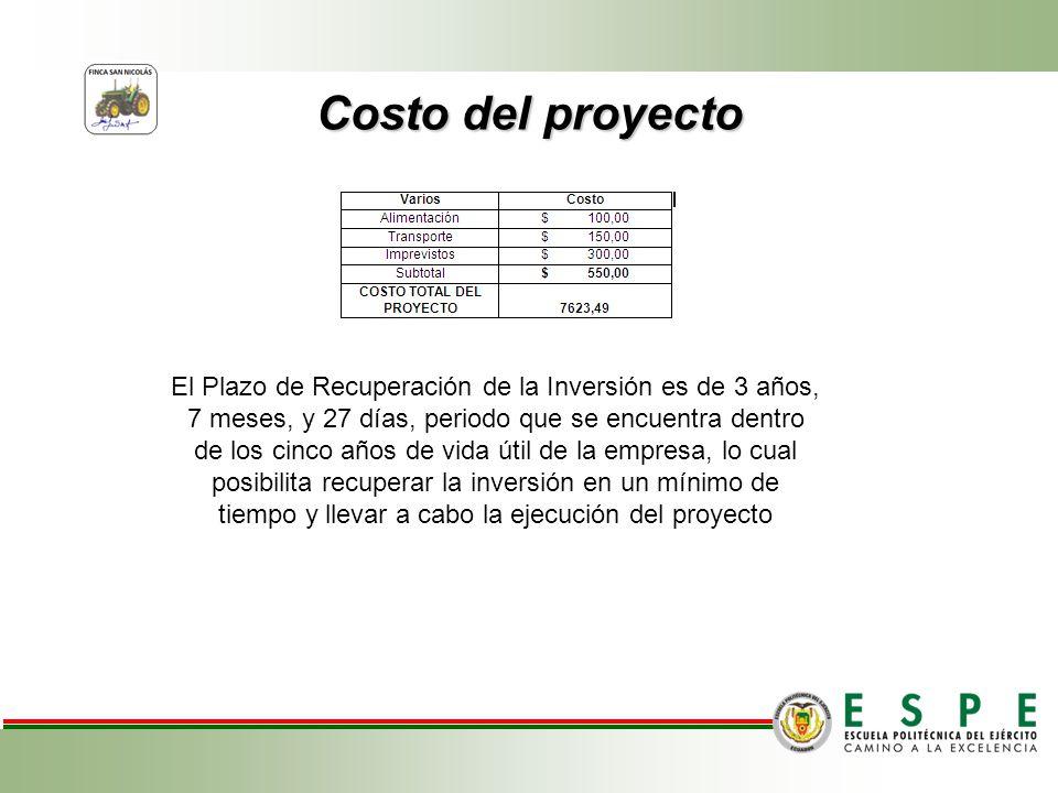Costo del proyecto