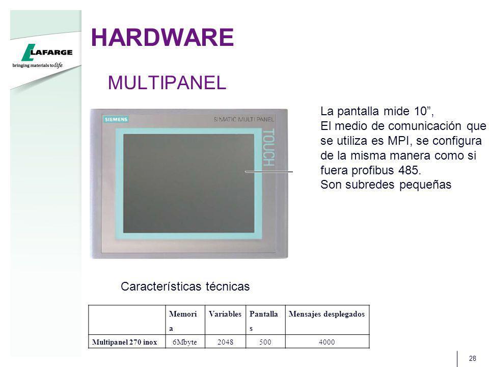 HARDWARE MULTIPANEL La pantalla mide 10 , El medio de comunicación que