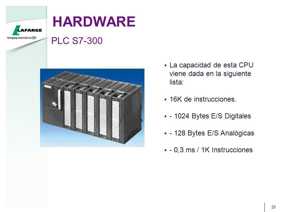HARDWARE PLC S7-300. La capacidad de esta CPU viene dada en la siguiente lista: 16K de instrucciones.
