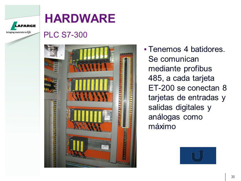 HARDWARE PLC S7-300.