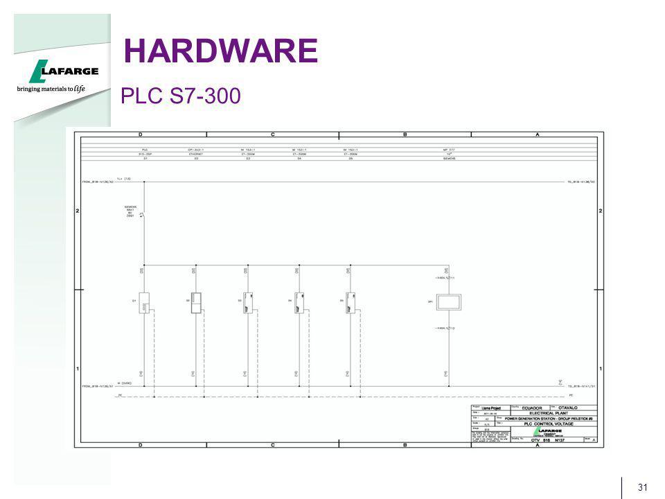 HARDWARE PLC S7-300