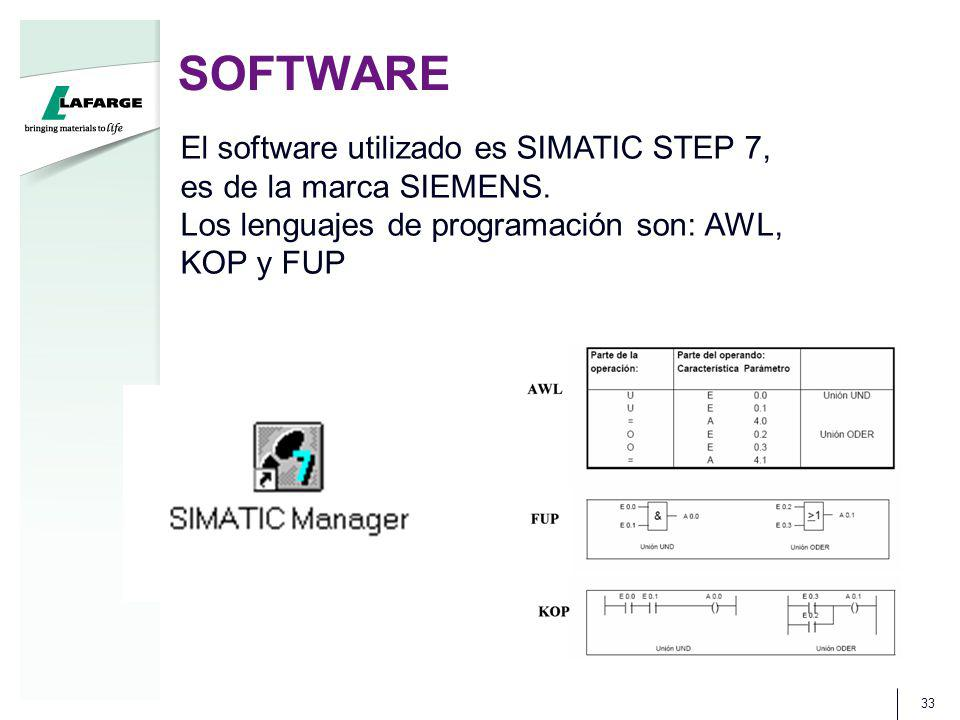 SOFTWARE El software utilizado es SIMATIC STEP 7, es de la marca SIEMENS.
