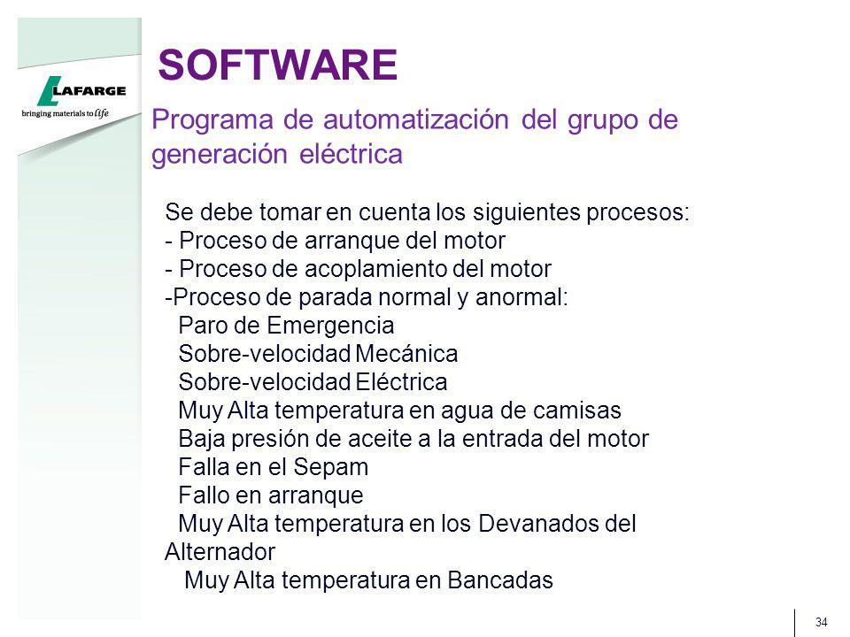 SOFTWARE Programa de automatización del grupo de generación eléctrica
