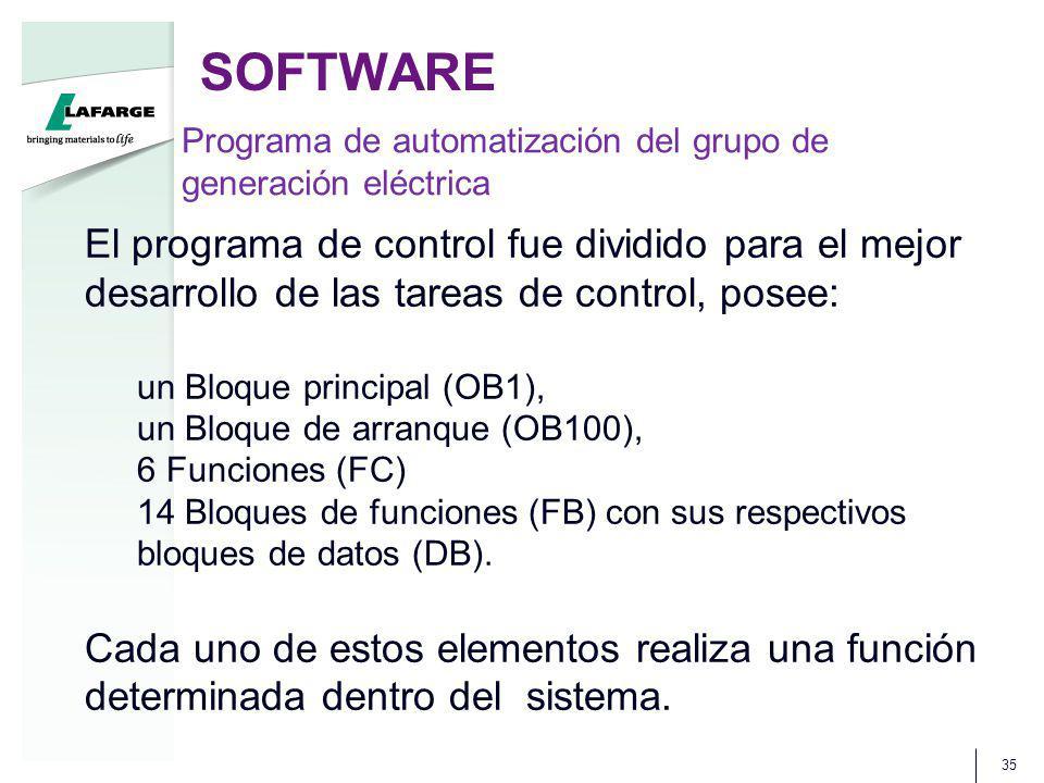 SOFTWARE Programa de automatización del grupo de generación eléctrica.