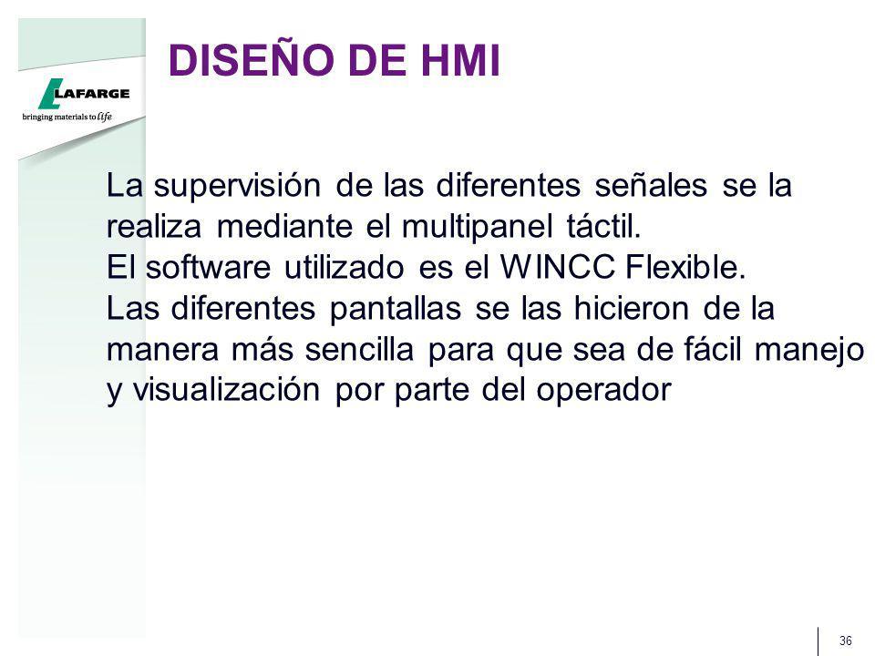 diseño de hmi La supervisión de las diferentes señales se la realiza mediante el multipanel táctil.