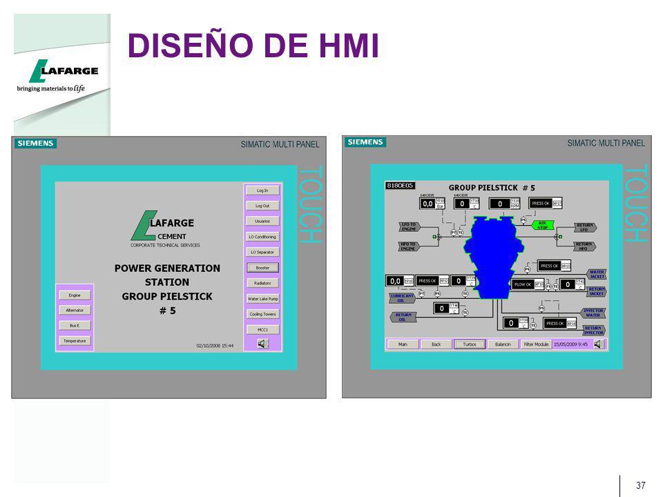 diseño de hmi