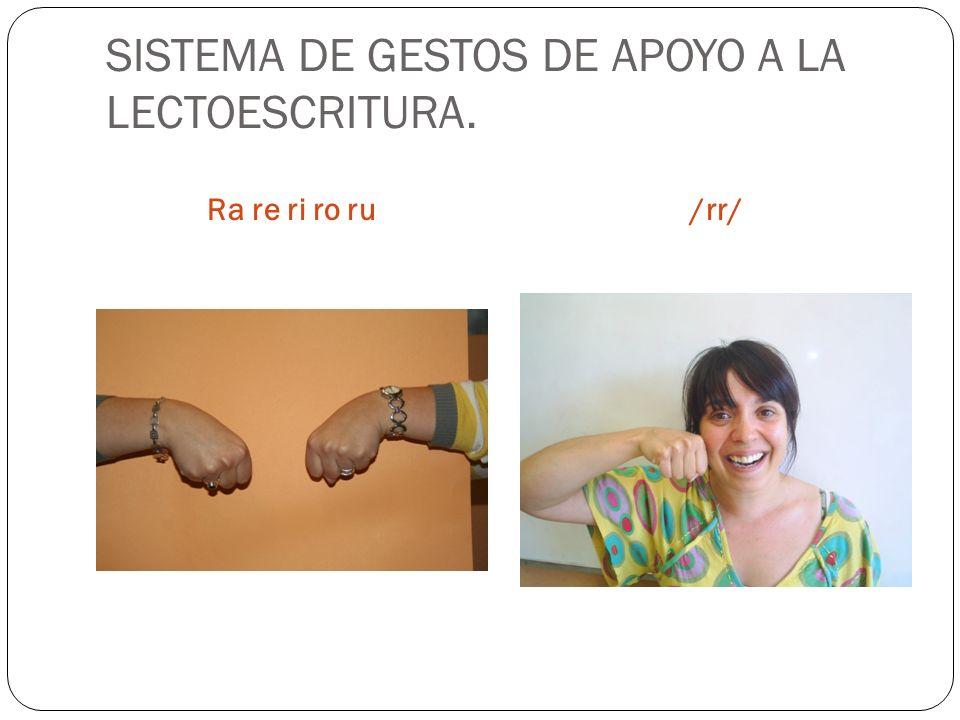 SISTEMA DE GESTOS DE APOYO A LA LECTOESCRITURA.