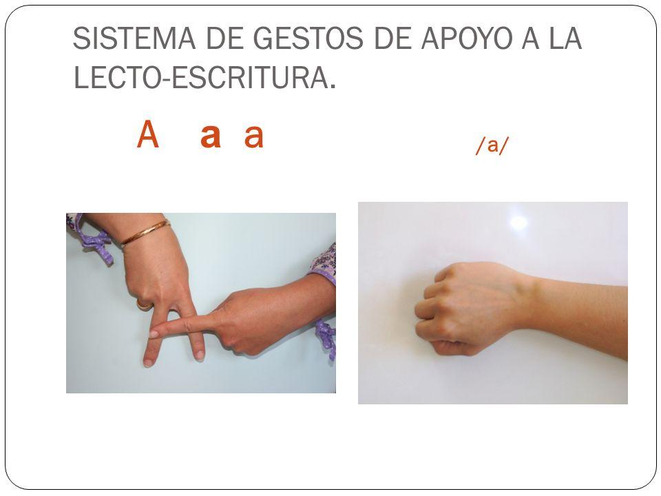 SISTEMA DE GESTOS DE APOYO A LA LECTO-ESCRITURA.