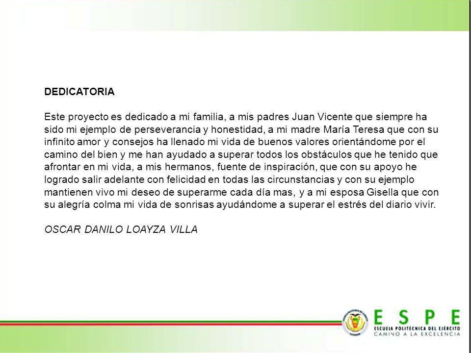OSCAR DANILO LOAYZA VILLA