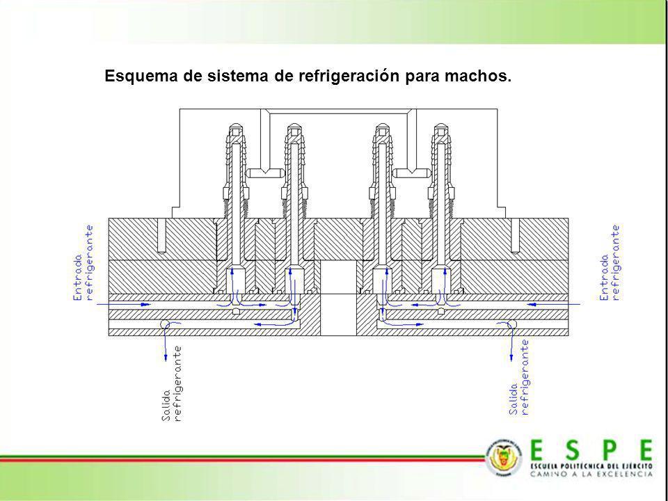 Esquema de sistema de refrigeración para machos.
