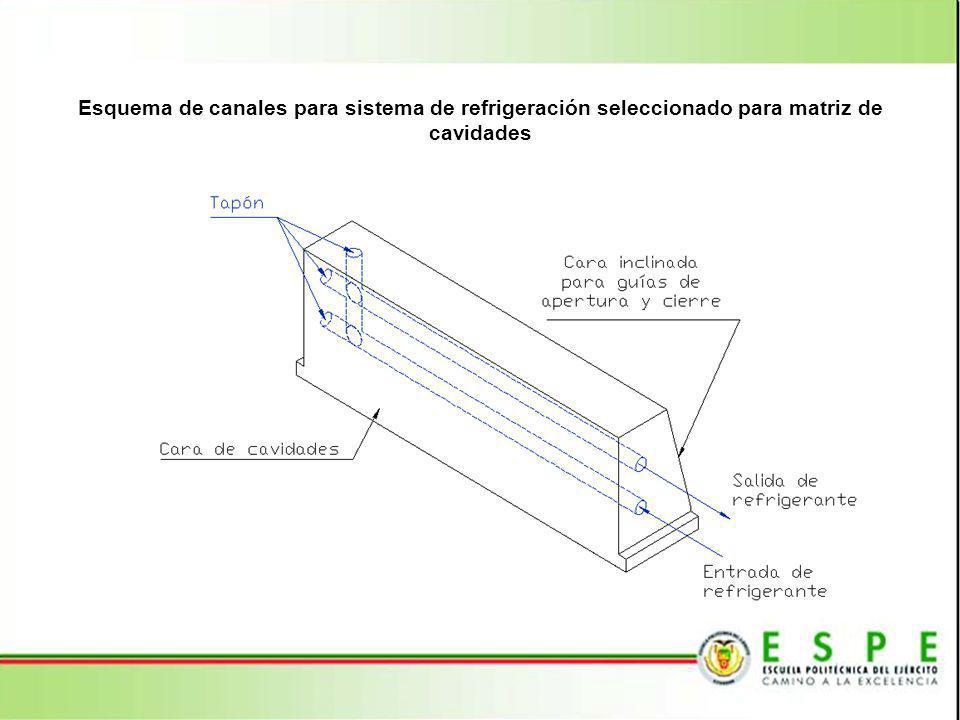 Esquema de canales para sistema de refrigeración seleccionado para matriz de cavidades