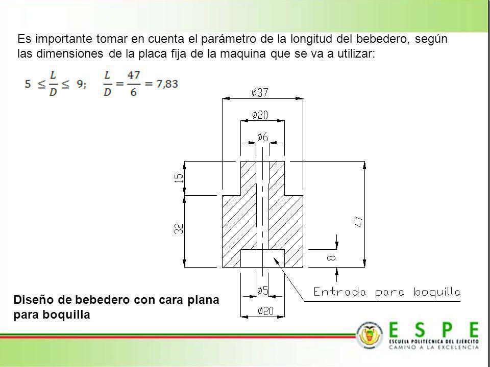 Es importante tomar en cuenta el parámetro de la longitud del bebedero, según las dimensiones de la placa fija de la maquina que se va a utilizar: