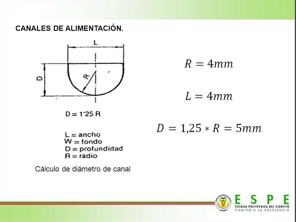 CANALES DE ALIMENTACIÓN.