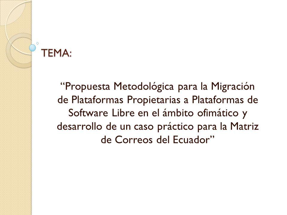 TEMA: