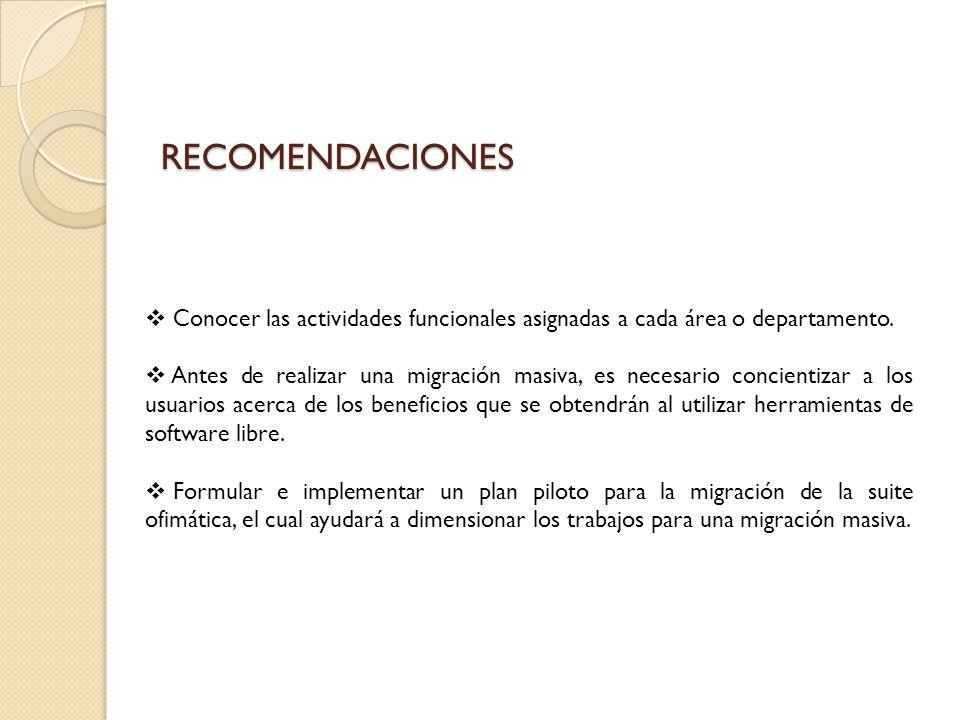 RECOMENDACIONES Conocer las actividades funcionales asignadas a cada área o departamento.
