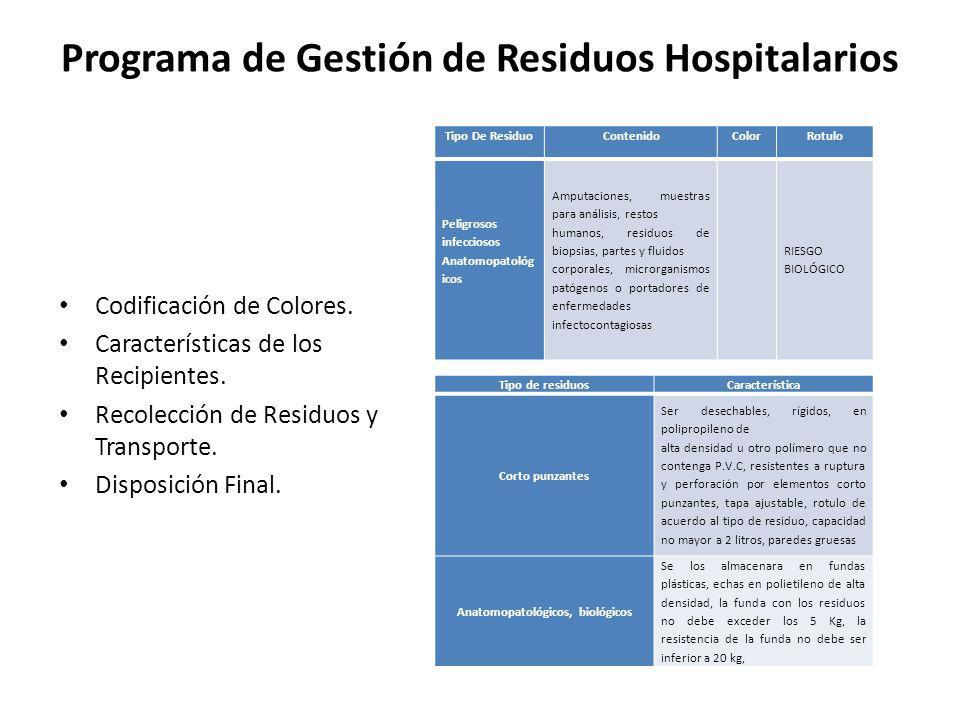 Programa de Gestión de Residuos Hospitalarios