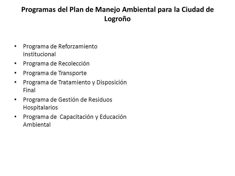 Programas del Plan de Manejo Ambiental para la Ciudad de Logroño