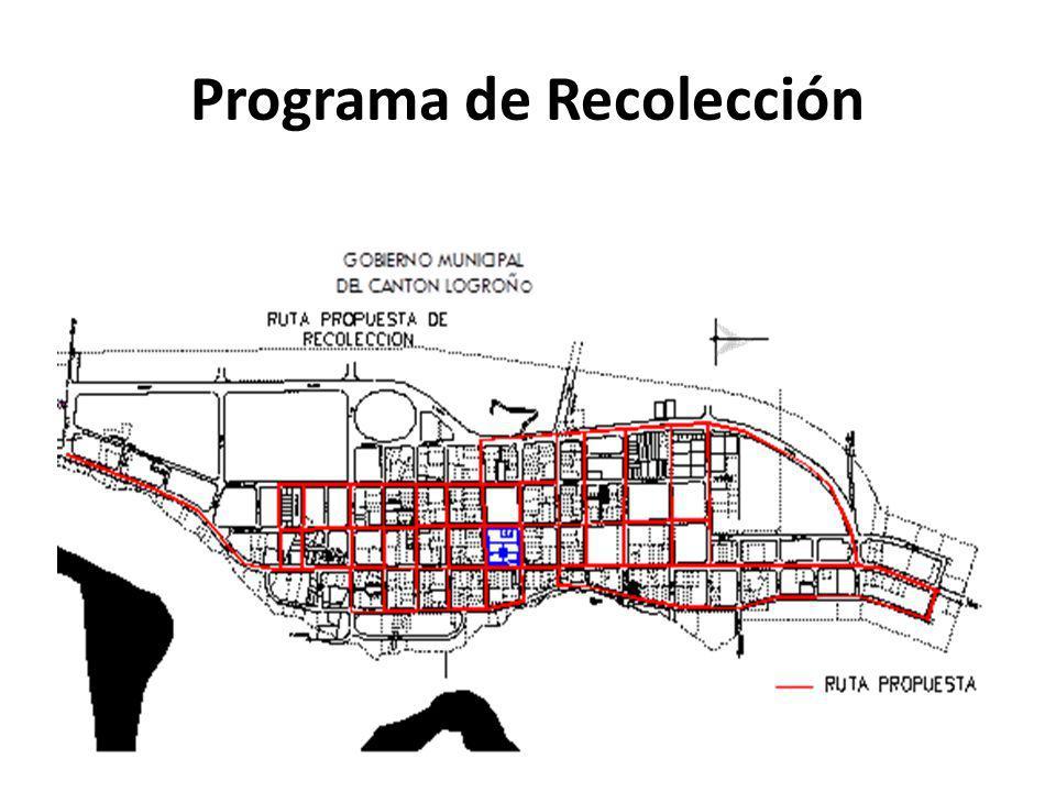 Programa de Recolección