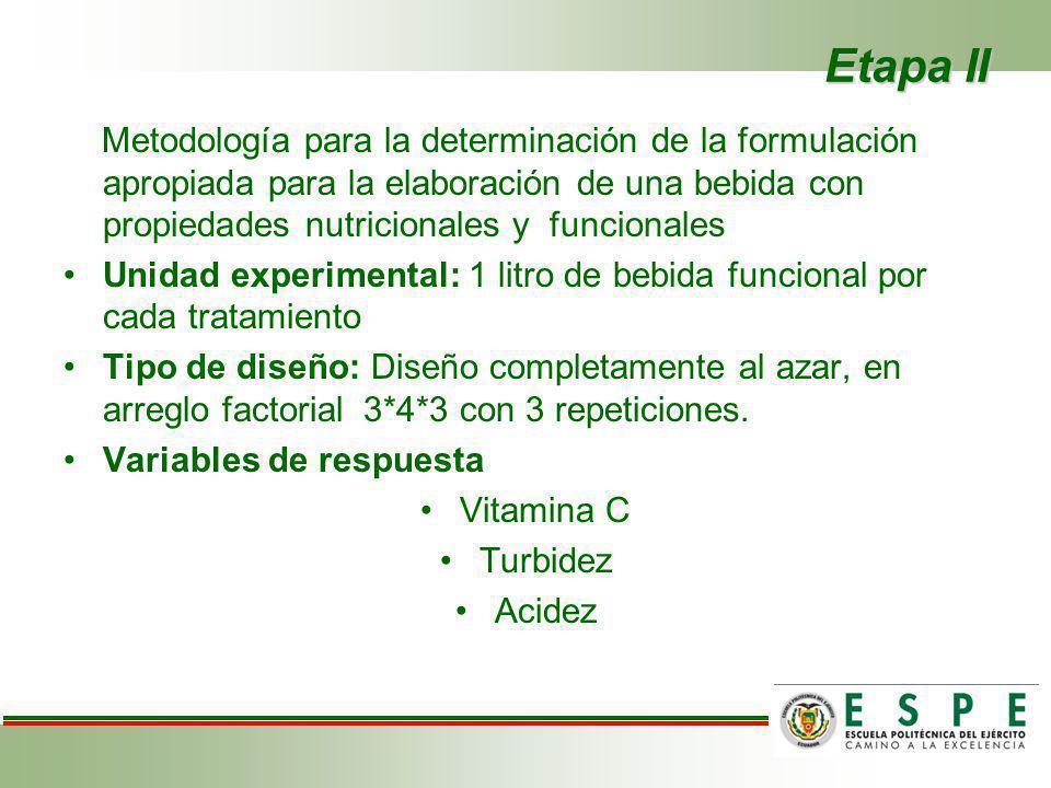 Etapa II Metodología para la determinación de la formulación apropiada para la elaboración de una bebida con propiedades nutricionales y funcionales.
