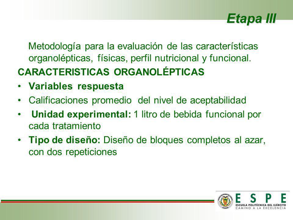 Etapa III Metodología para la evaluación de las características organolépticas, físicas, perfil nutricional y funcional.