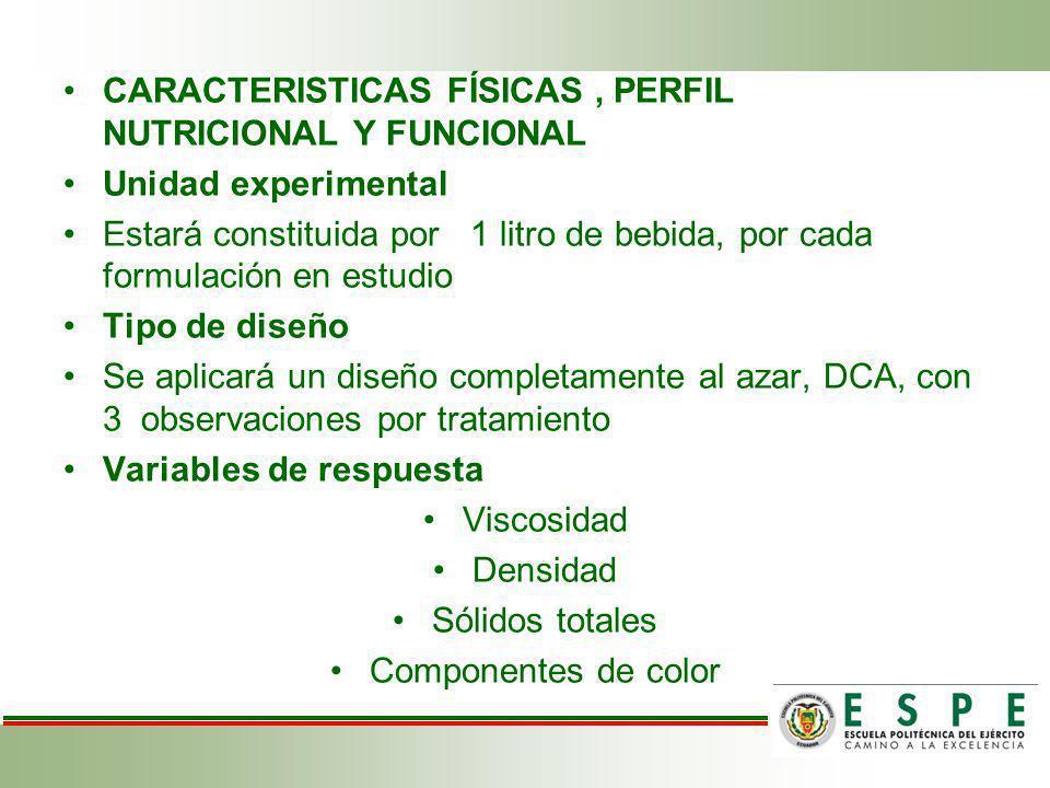CARACTERISTICAS FÍSICAS , PERFIL NUTRICIONAL Y FUNCIONAL