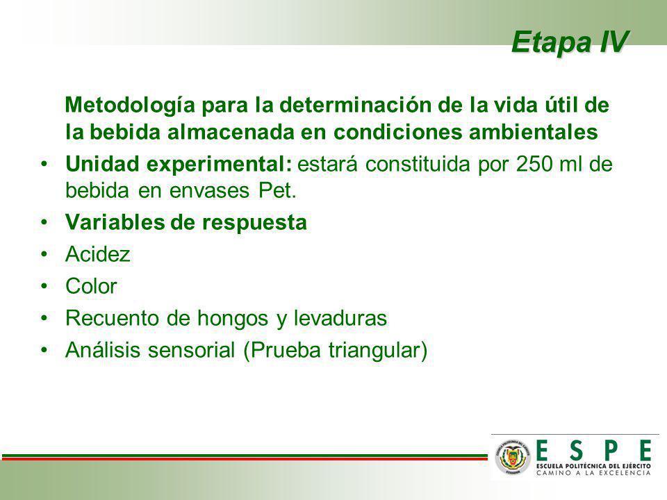 Etapa IV Metodología para la determinación de la vida útil de la bebida almacenada en condiciones ambientales.