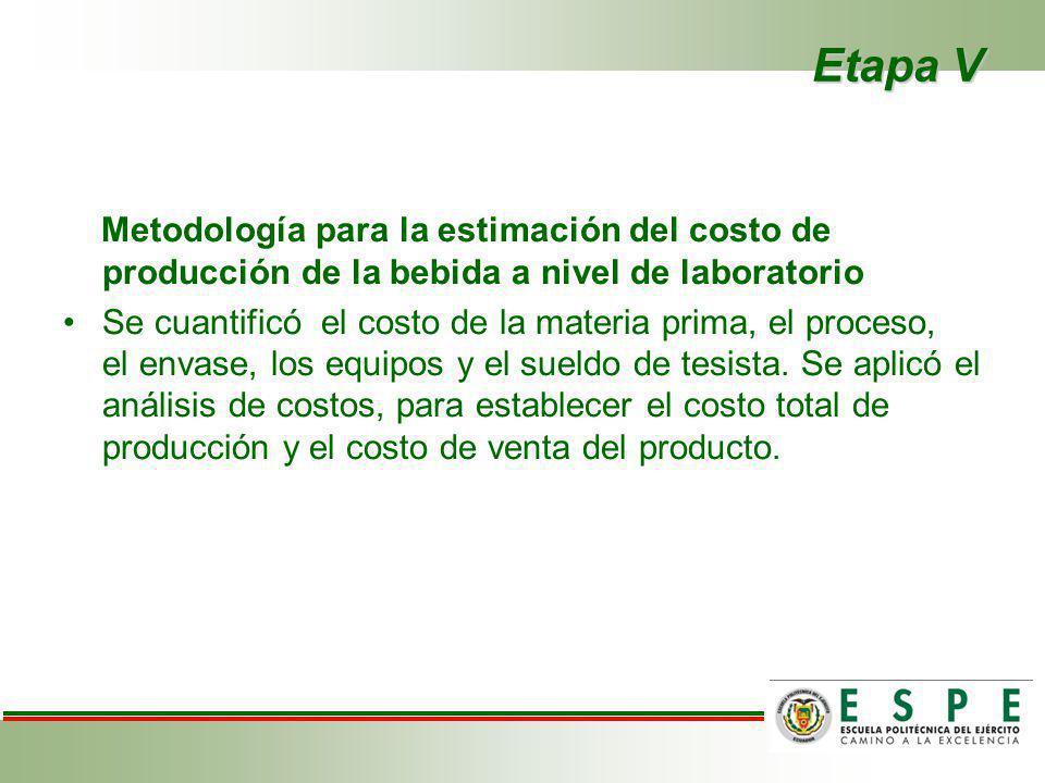 Etapa V Metodología para la estimación del costo de producción de la bebida a nivel de laboratorio.