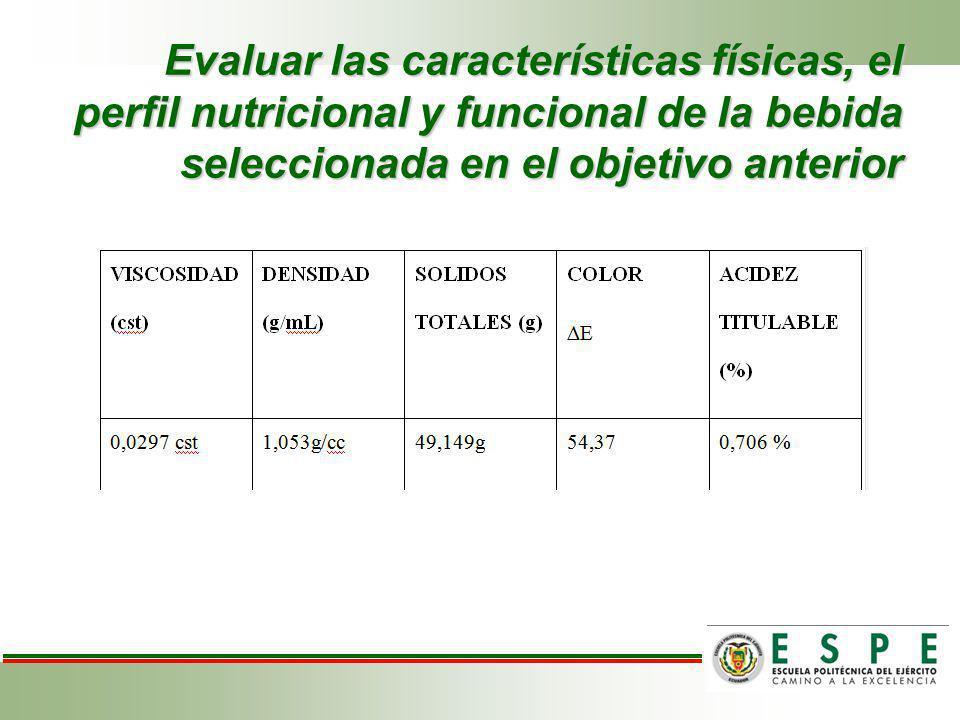 Evaluar las características físicas, el perfil nutricional y funcional de la bebida seleccionada en el objetivo anterior