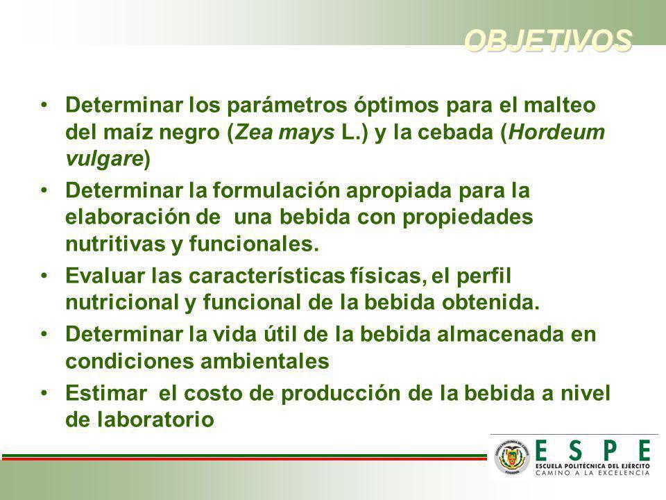 OBJETIVOS Determinar los parámetros óptimos para el malteo del maíz negro (Zea mays L.) y la cebada (Hordeum vulgare)