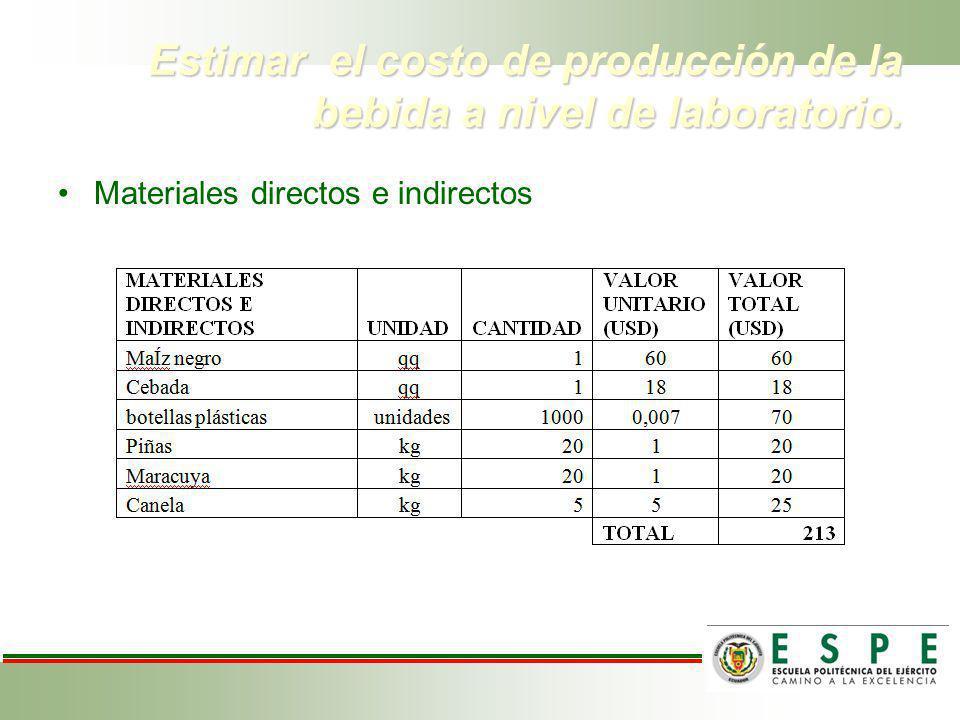 Estimar el costo de producción de la bebida a nivel de laboratorio.