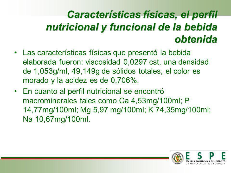 Características físicas, el perfil nutricional y funcional de la bebida obtenida
