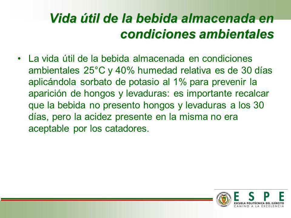 Vida útil de la bebida almacenada en condiciones ambientales