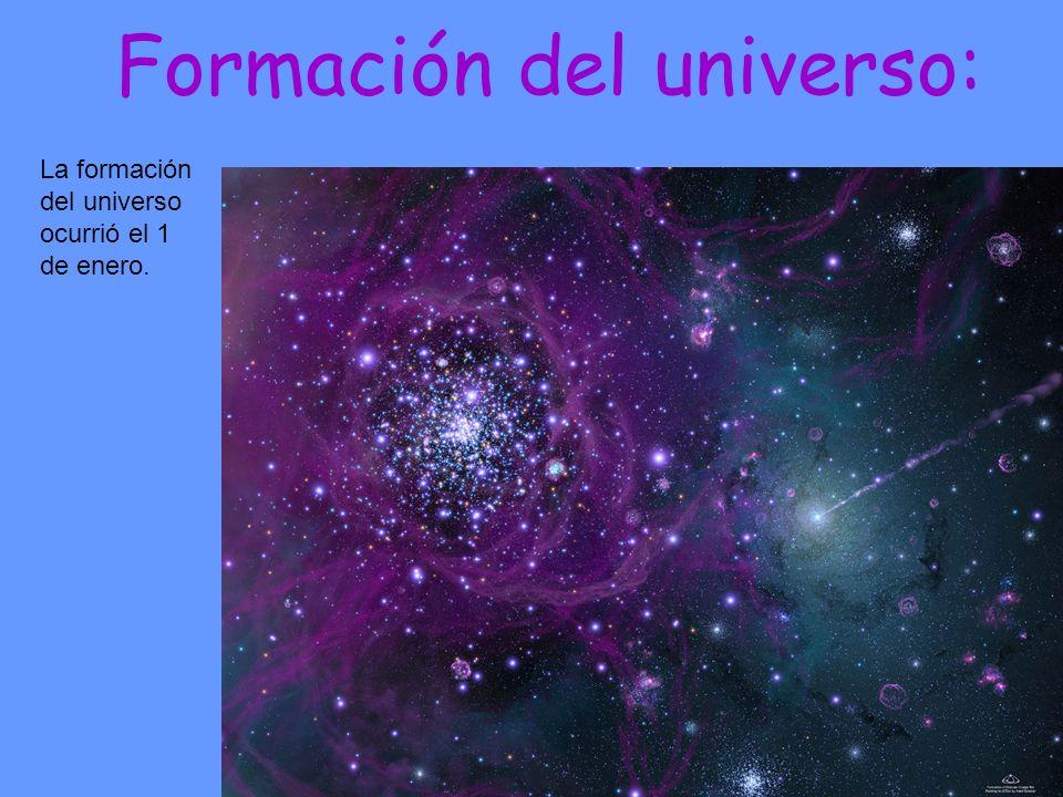 Formación del universo: