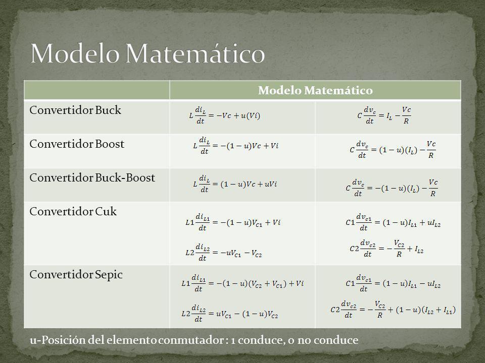 Modelo Matemático Modelo Matemático Convertidor Buck Convertidor Boost