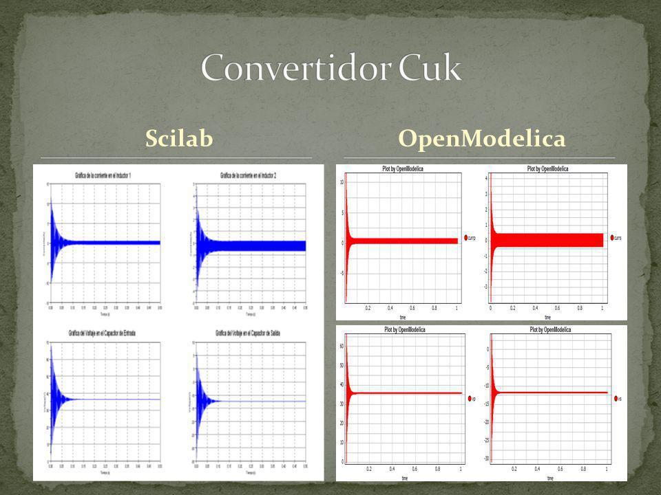Convertidor Cuk Scilab OpenModelica