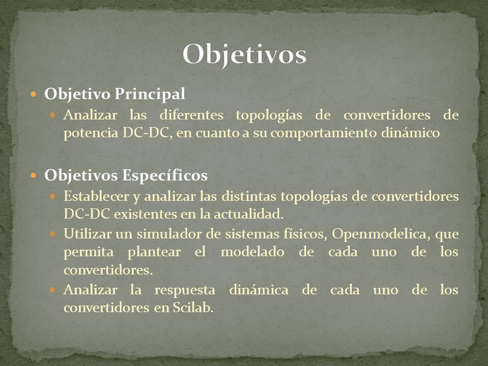 Objetivos Objetivo Principal Objetivos Específicos