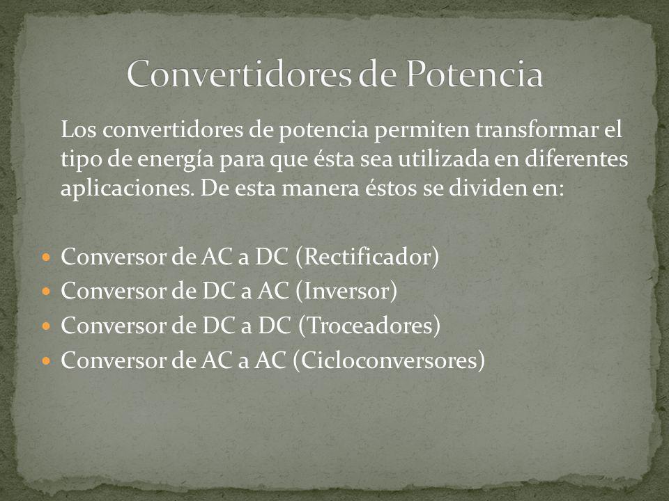Convertidores de Potencia