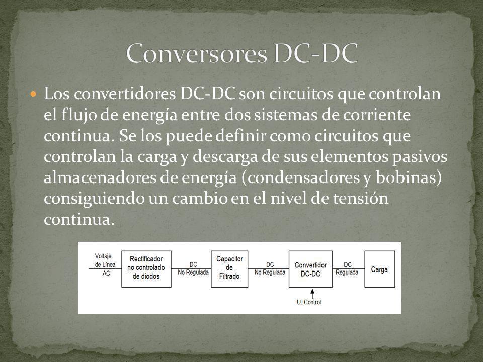 Conversores DC-DC