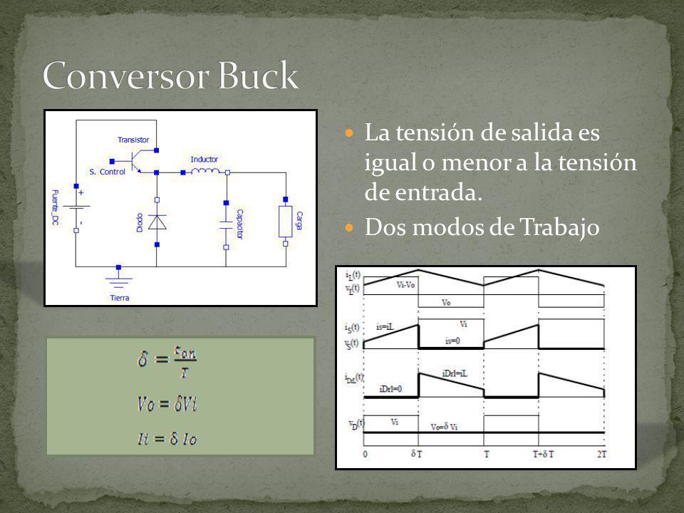 Conversor Buck La tensión de salida es igual o menor a la tensión de entrada.