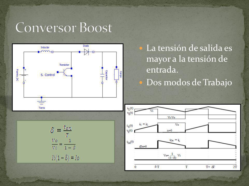 Conversor Boost La tensión de salida es mayor a la tensión de entrada.