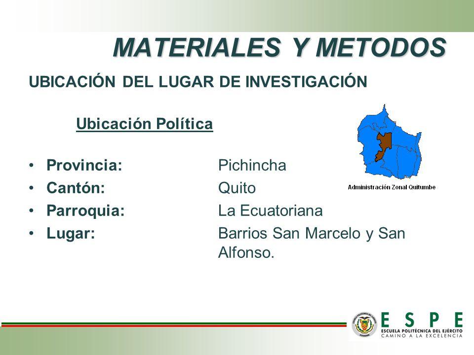 MATERIALES Y METODOS UBICACIÓN DEL LUGAR DE INVESTIGACIÓN